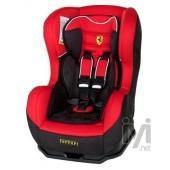 Ferrari Furia
